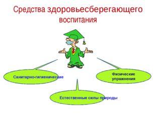 Средства здоровьесберегающего воспитания Санитарно-гигиенические Физические у