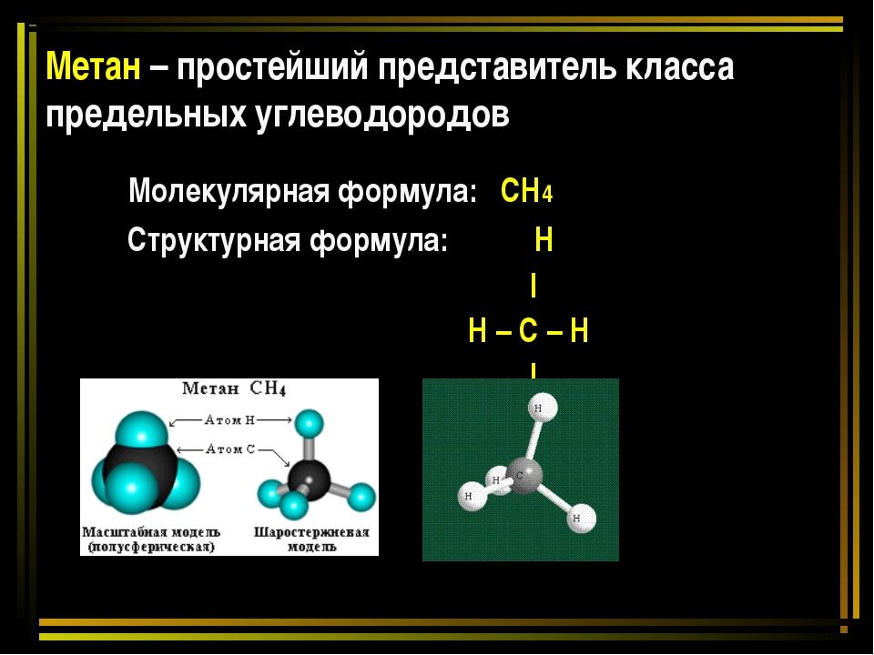 Метан – простейший представитель класса предельных углеводородов Молекулярная...