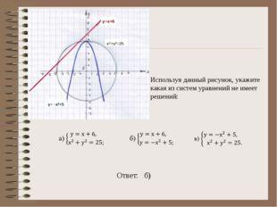 Используя данный рисунок, укажите какая из систем уравнений не имеет решений: