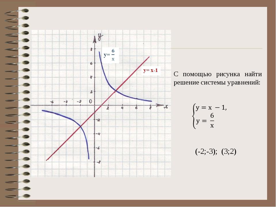С помощью рисунка найти решение системы уравнений: (-2;-3); (3;2)