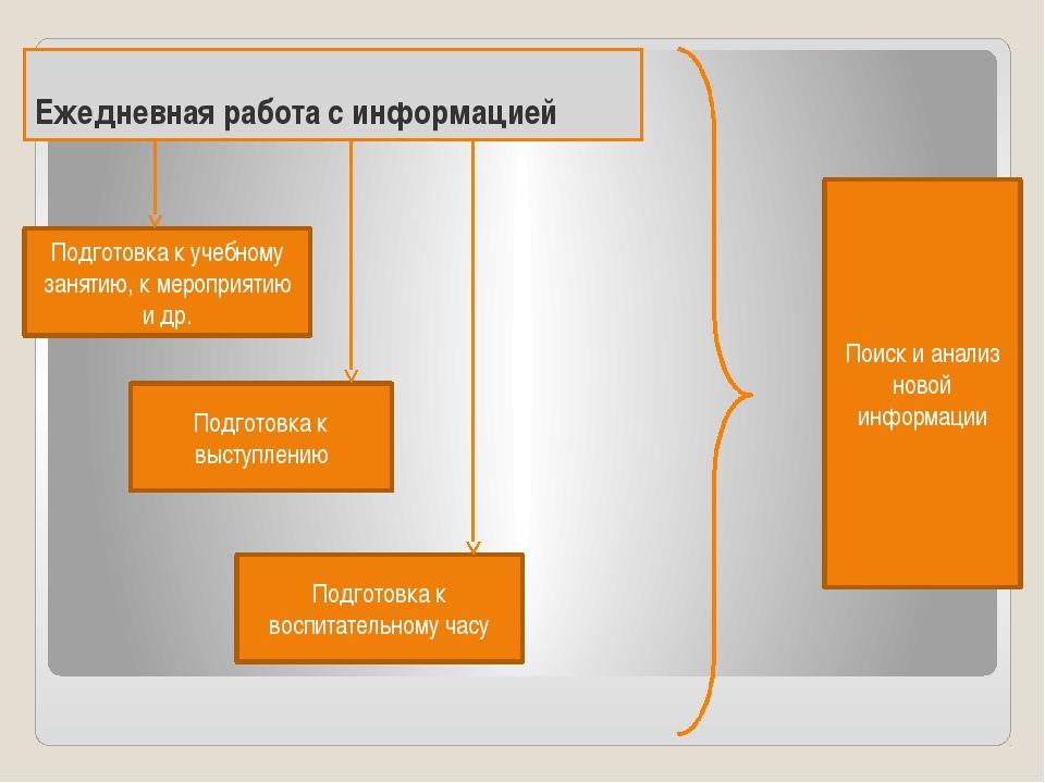 Ежедневная работа с информацией Подготовка к учебному занятию, к мероприятию...