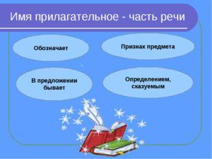 Имя прилагательное - часть речи Обозначает Признак предмета В предложении быв