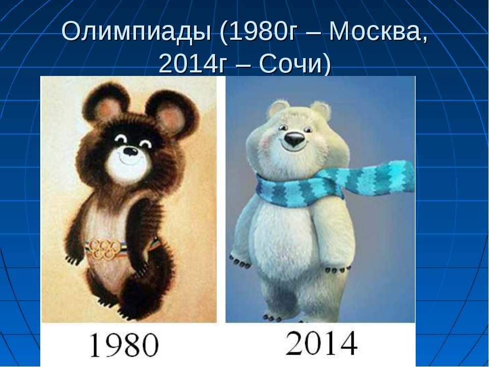 Олимпиады (1980г – Москва, 2014г – Сочи)