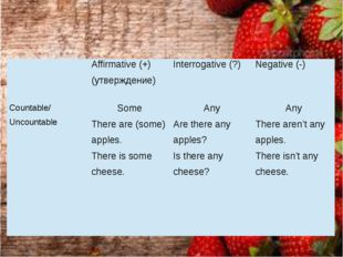 Affirmative (+) (утверждение) Interrogative (?) Negative (-) Countable/ Un