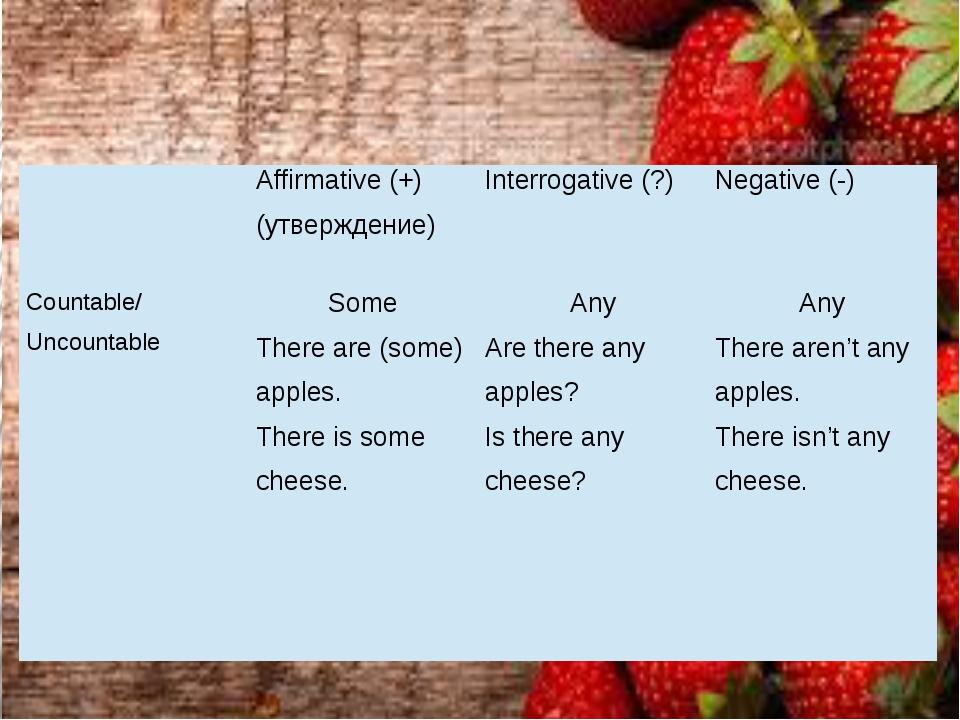 Affirmative (+) (утверждение) Interrogative (?) Negative (-) Countable/ Un...
