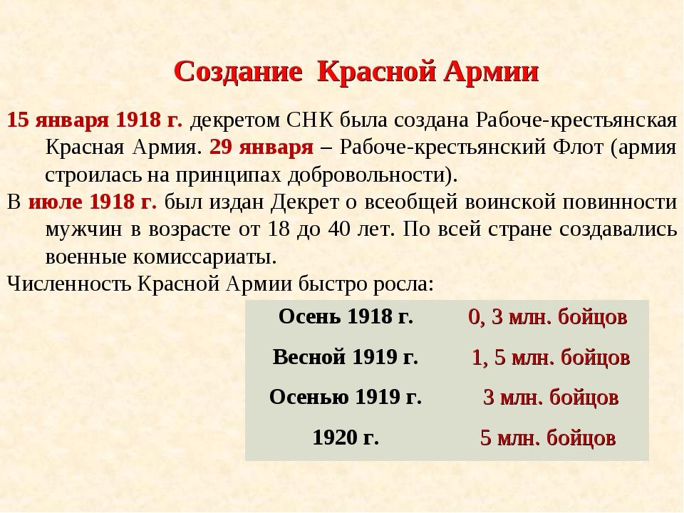 Создание Красной Армии 15 января 1918 г. декретом СНК была создана Рабоче-кре...