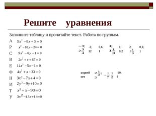 Решите уравнения Заполните таблицу и прочитайте текст. Работа по группам. А