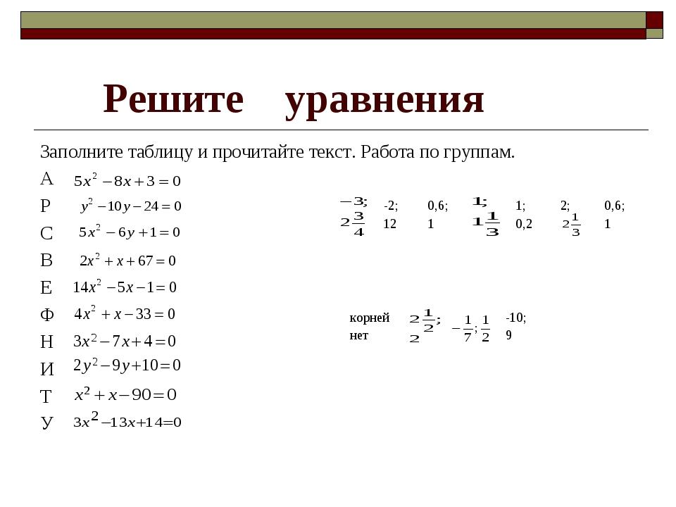 Решите уравнения Заполните таблицу и прочитайте текст. Работа по группам. А...