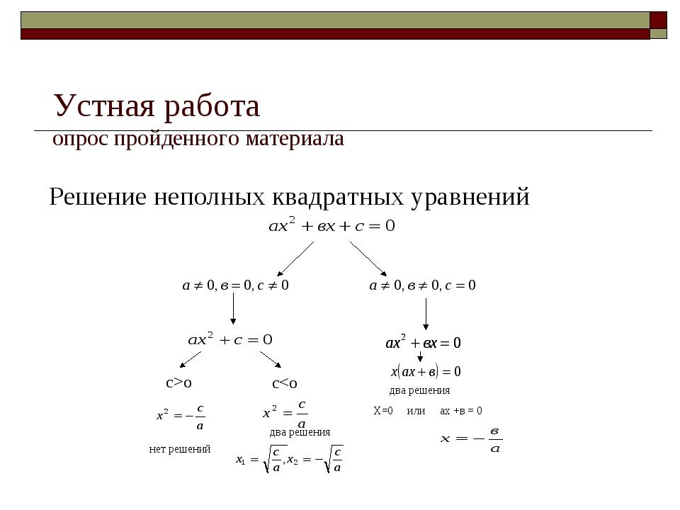 Устная работа опрос пройденного материала Решение неполных квадратных уравне...