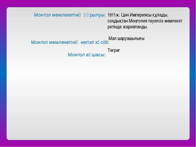 Монгол мемлекетінің негізгі кәсібі: Монгол мемлекетінің құрылуы: 1911ж. Цин...