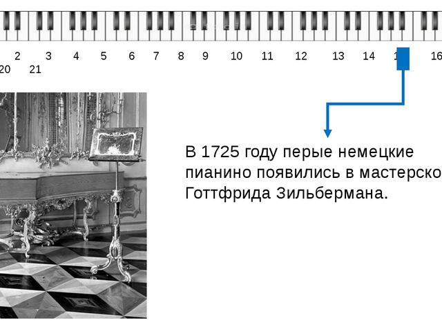 0 1 2 3 4 5 6 7 8 9 10 11 12 13 14 15 16 17 18 19 20 21 В 1725 году перые не...