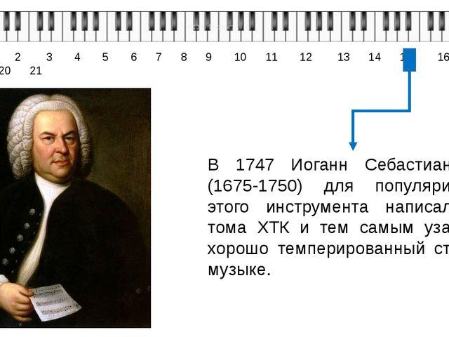 0 1 2 3 4 5 6 7 8 9 10 11 12 13 14 15 16 17 18 19 20 21 В 1747 Иоганн Себаст...