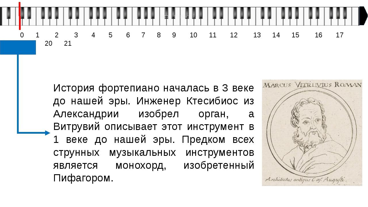 0 1 2 3 4 5 6 7 8 9 10 11 12 13 14 15 16 17 18 19 20 21 История фортепиано н...