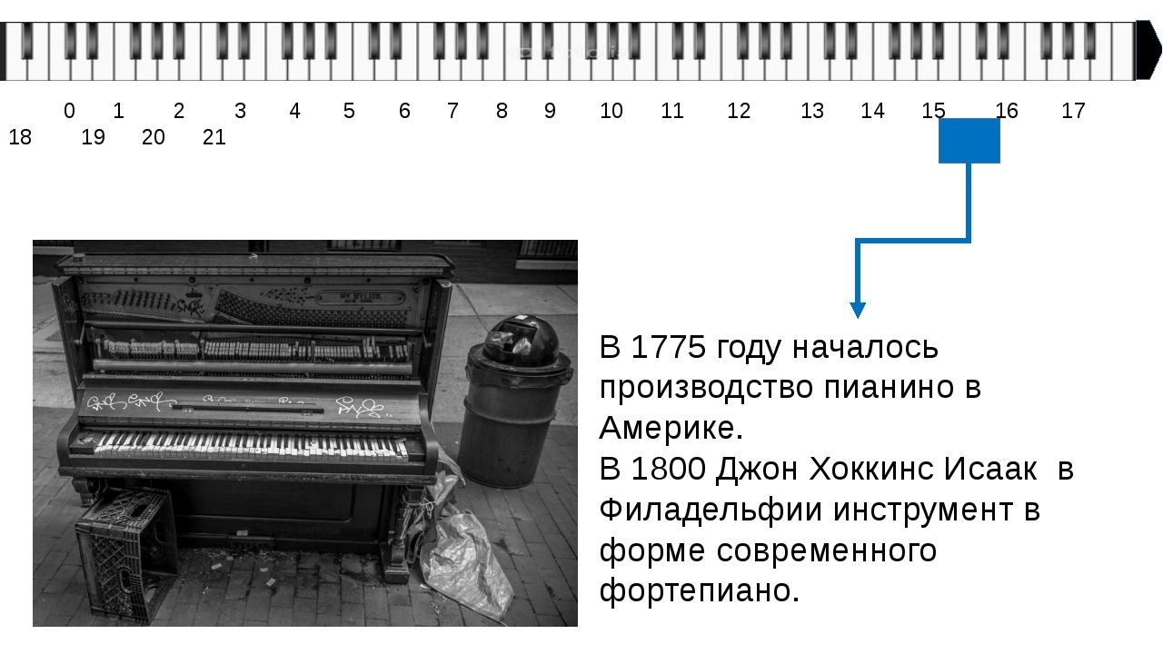 0 1 2 3 4 5 6 7 8 9 10 11 12 13 14 15 16 17 18 19 20 21 В 1775 году началось...