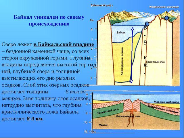 Байкал уникален по своему происхождению Озеро лежит в Байкальской впадине – б...