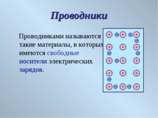 Проводники Проводниками называются такие материалы, в которых имеются свободн