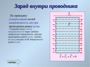 Заряд внутри проводника По принципу суперпозиции полей напряжённость внутри п