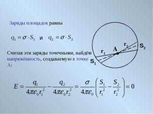 Заряды площадок равны A r1 r2 S1 S2 и Считая эти заряды точечными, найдём нап