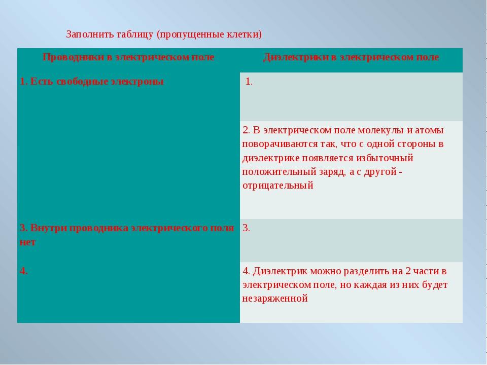 Заполнить таблицу (пропущенные клетки) Проводники в электрическом полеДиэлек...
