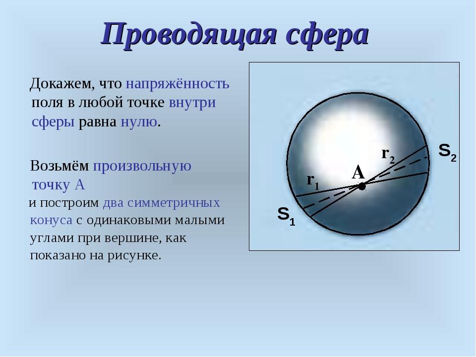 Проводящая сфера A r1 r2 S1 S2 Докажем, что напряжённость поля в любой точке...