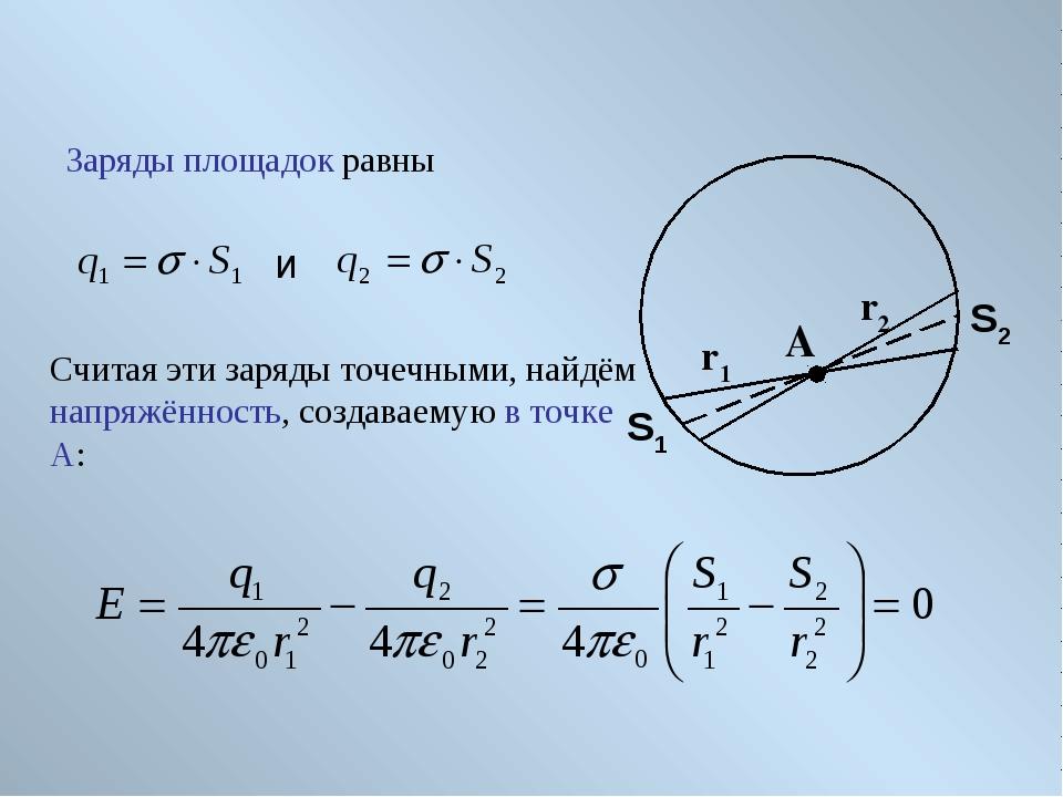 Заряды площадок равны A r1 r2 S1 S2 и Считая эти заряды точечными, найдём нап...