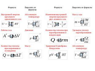 Формула Выразить из формулы Формула Выразить из формулы Внутренней энергии ид