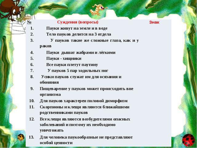 № Суждения (вопросы) Знак 1. Пауки живут на земле и в воде  2. Тело пау...