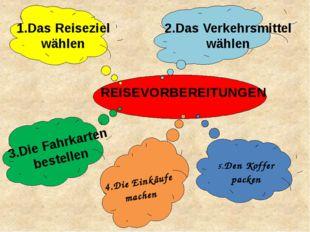 1.Das Reiseziel wählen REISEVORBEREITUNGEN 2.Das Verkehrsmittel wählen 3.Die