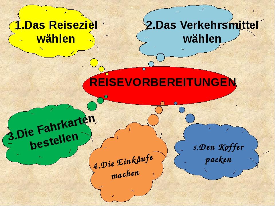 1.Das Reiseziel wählen REISEVORBEREITUNGEN 2.Das Verkehrsmittel wählen 3.Die...