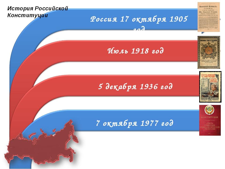 Россия 17 октября 1905 год Июль 1918 год 7 октября 1977 год 5 декабря 1936 го...