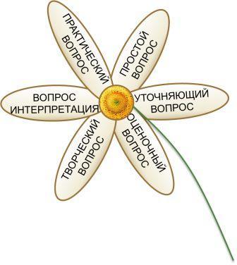 romashka