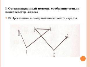 I. Организационный момент, сообщение темы и целей мастер -класса 2) Проследит