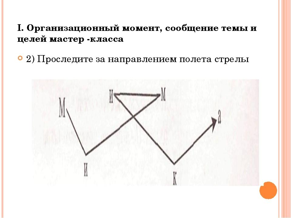 I. Организационный момент, сообщение темы и целей мастер -класса 2) Проследит...