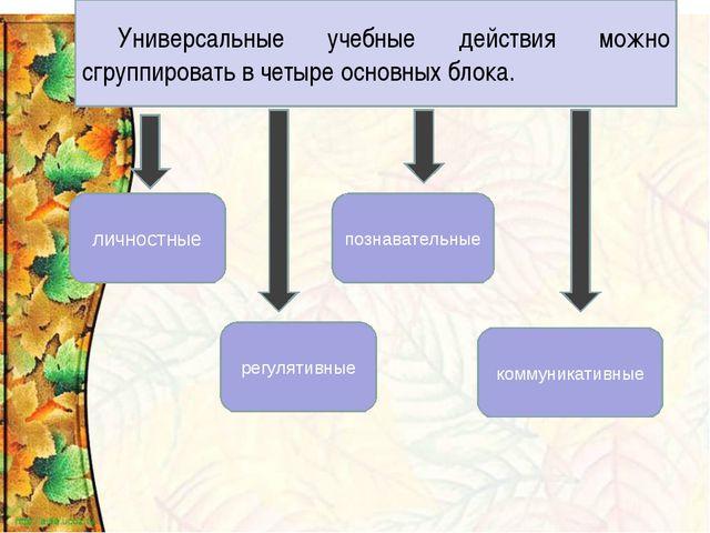 Универсальные учебные действия можно сгруппировать в четыре основных блока. л...