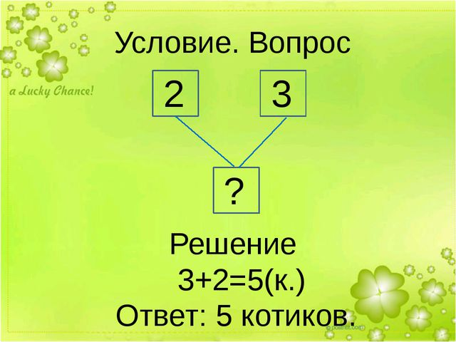 2 3 ? Условие. Вопрос Решение 3+2=5(к.) Ответ: 5 котиков.
