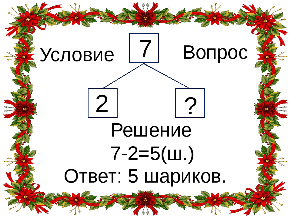7 2 ? Условие Вопрос Решение 7-2=5(ш.) Ответ: 5 шариков.