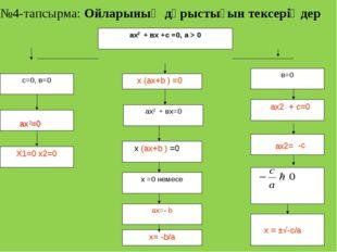 №4-тапсырма: Ойларының дұрыстығын тексеріңдер ах2=0 х (ax+b ) =0 ax2= -с