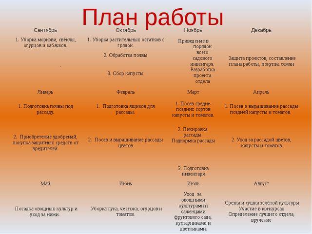 План работы Сентябрь Октябрь Ноябрь Декабрь 1. Уборка моркови, свёклы, огурцо...