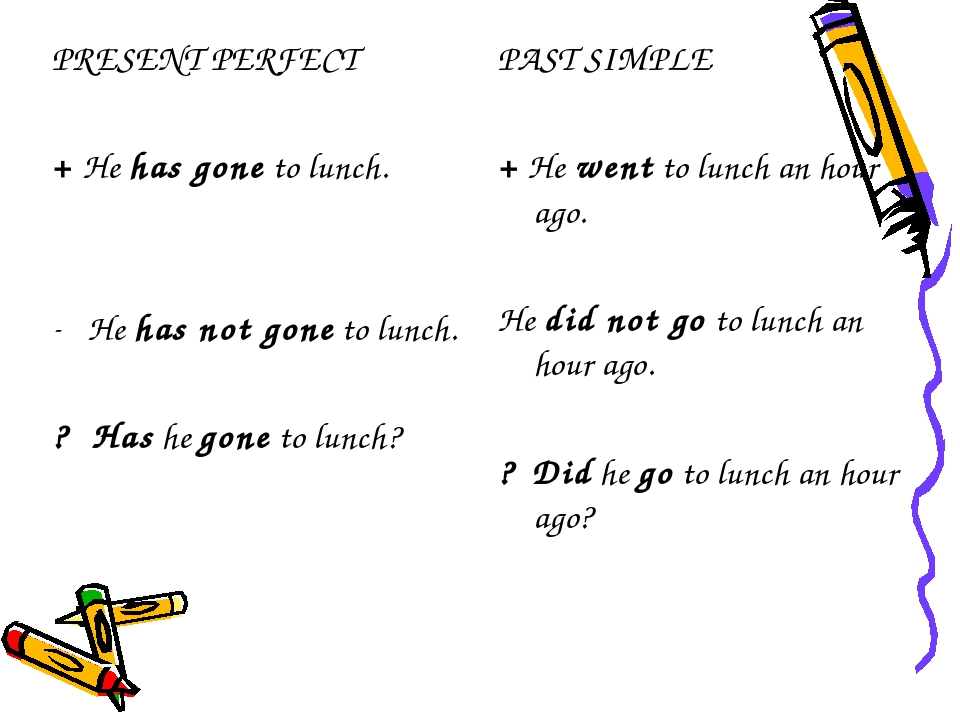 PRESENT PERFECT + He has gone to lunch. He has not gone to lunch. ? Has he go...