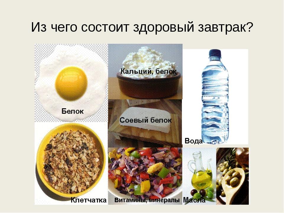 Из чего состоит здоровый завтрак?
