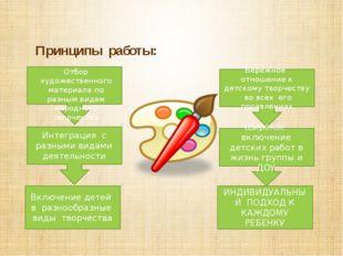 Принципы работы: Интеграция с разными видами деятельности Бережное отношение