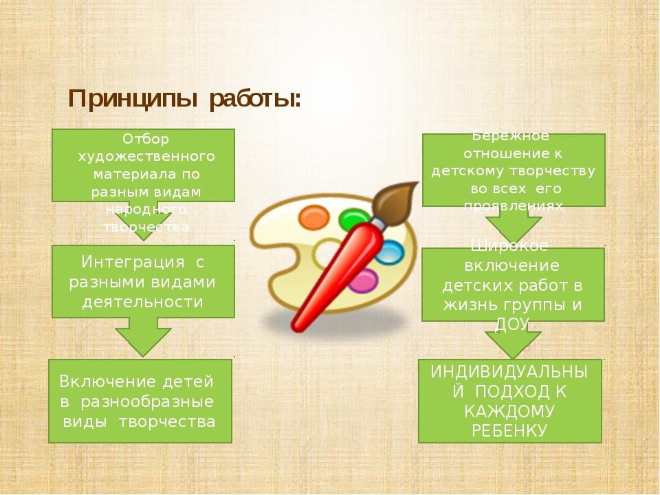 Принципы работы: Интеграция с разными видами деятельности Бережное отношение...