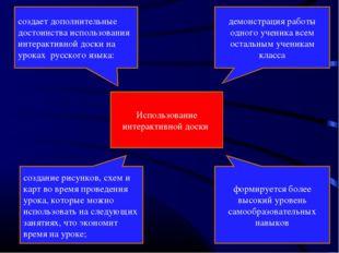Использование интерактивной доски создает дополнительные достоинства использо