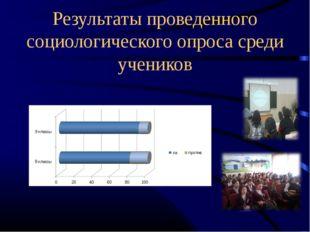 Результаты проведенного социологического опроса среди учеников