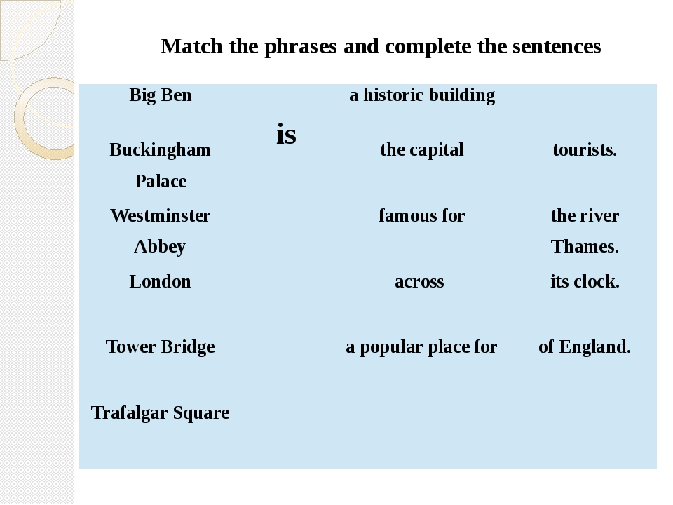 Match the phrases and complete the sentences Big Ben is a historic building B...