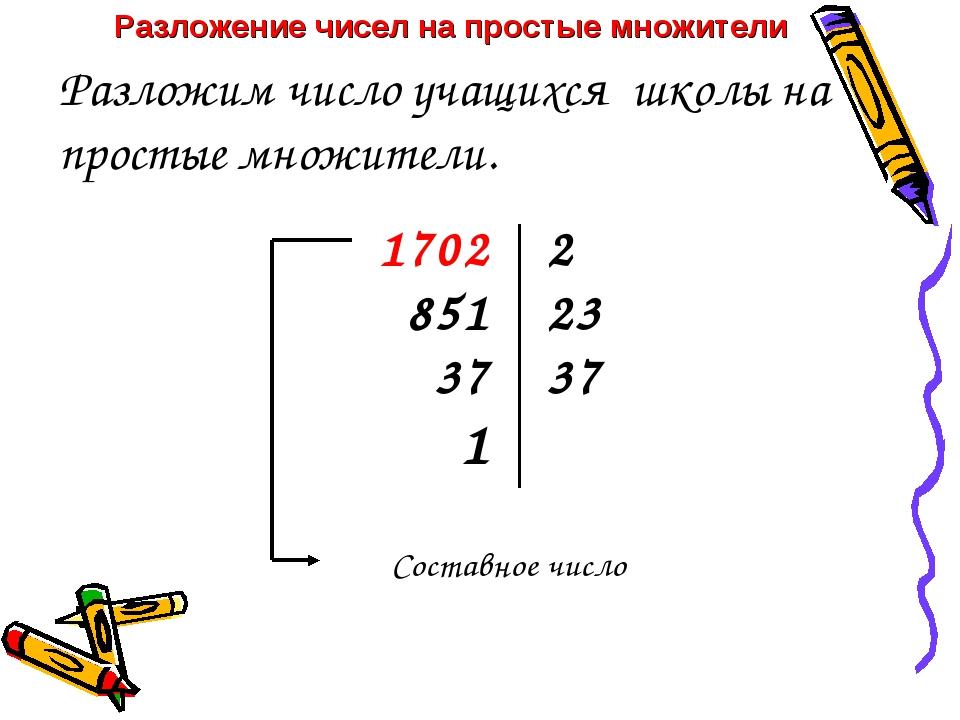 Разложим число учащихся школы на простые множители. 1702 851 37 1 2 23 37 Сос...
