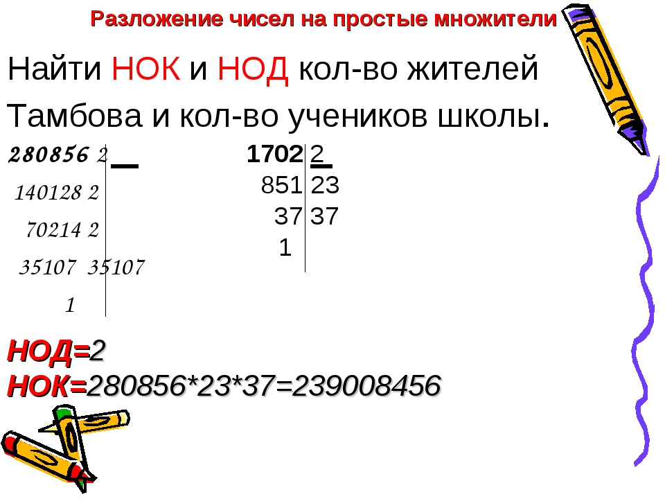 Найти НОК и НОД кол-во жителей Тамбова и кол-во учеников школы. 280856 2 1401...