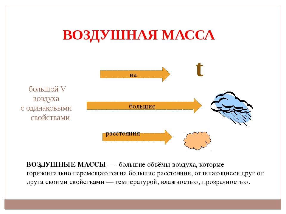 ВОЗДУШНАЯ МАССА большой V воздуха с одинаковыми свойствами t ВОЗДУШНЫЕМАССЫ...