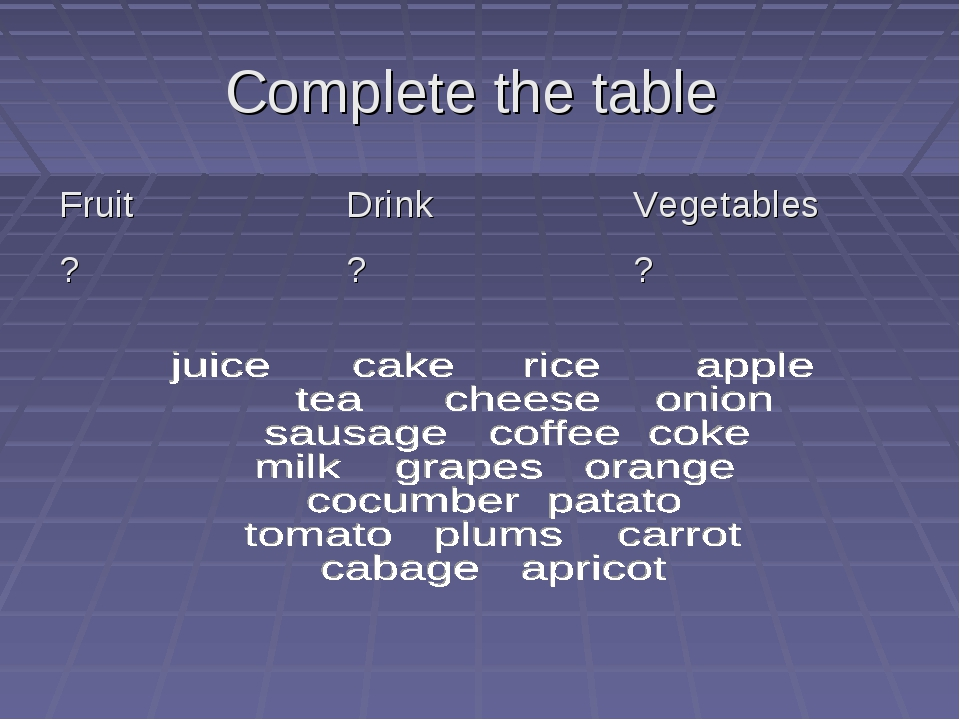 Complete the table