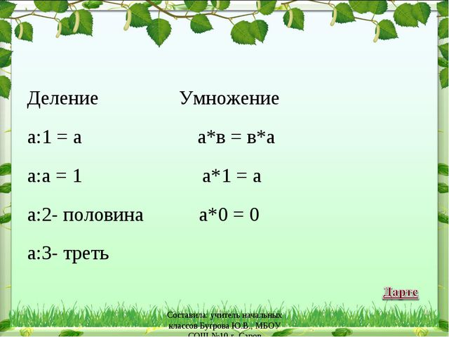 Деление     Умножение а:1 = а       а*в = в*а а:а = 1       а...